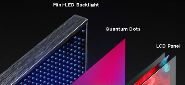 صفحه نمایش مینی LED